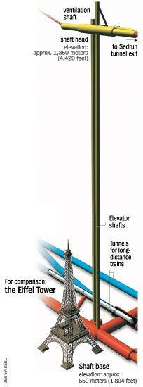 The elevator will carry tourists 800 meters to the surface.