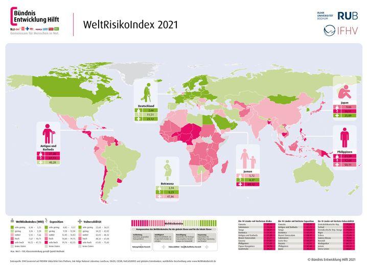 Das Risiko für extreme Naturereignisse ist weltweit ungleich verteilt