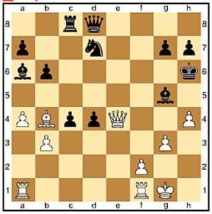 Zug 24, weiß: h4. Der schwarze Läufer wird angegriffen und soll die Diagonale c1-h6 räumen. Mit Lb4-d2 will Kramnik dort seinen eigenen Läufer zum Angriff einsetzen. Die Angriffsidee 24.f4 Lf6 25.g4 scheitert an 25...Sc5 26.Lxc5 Txc5 27.g5+ Lxg5 28.fxg5+ Dxg5+ 29.Kh1 cxb3 30.Tg1 De3 31.Dh4+ Th5 und Schwarz steht auf Gewinn.