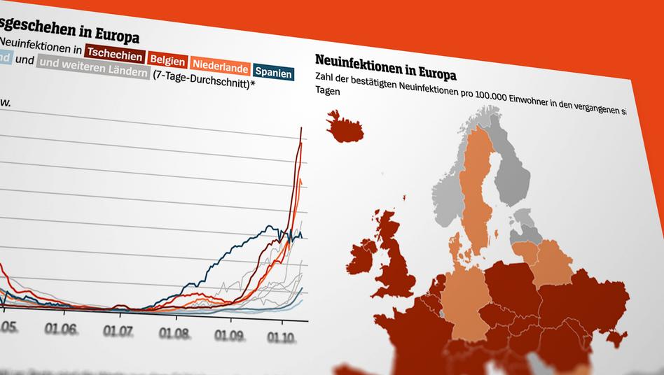 Corona-Neuinfektionen: Europa ist ein roter Teppich