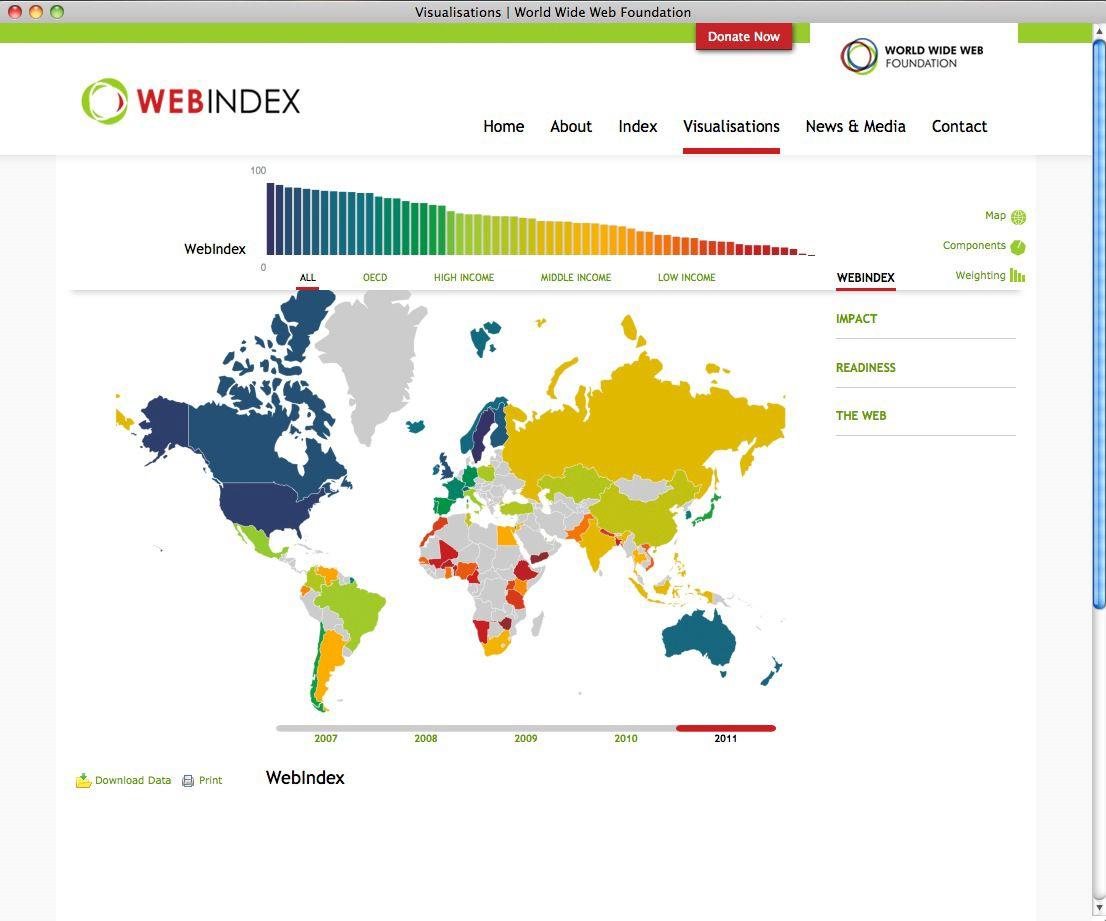 Screenshot Netzwelt / Webindex