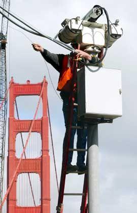 Überwachungskamera an der Golden Gate Bridge