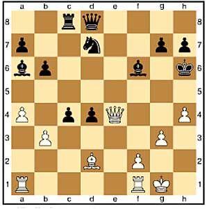 Zug 25, weiß: Ld2+ Nun kann dieser Läufer mit Schachgebot am Angriff teilnehmen.