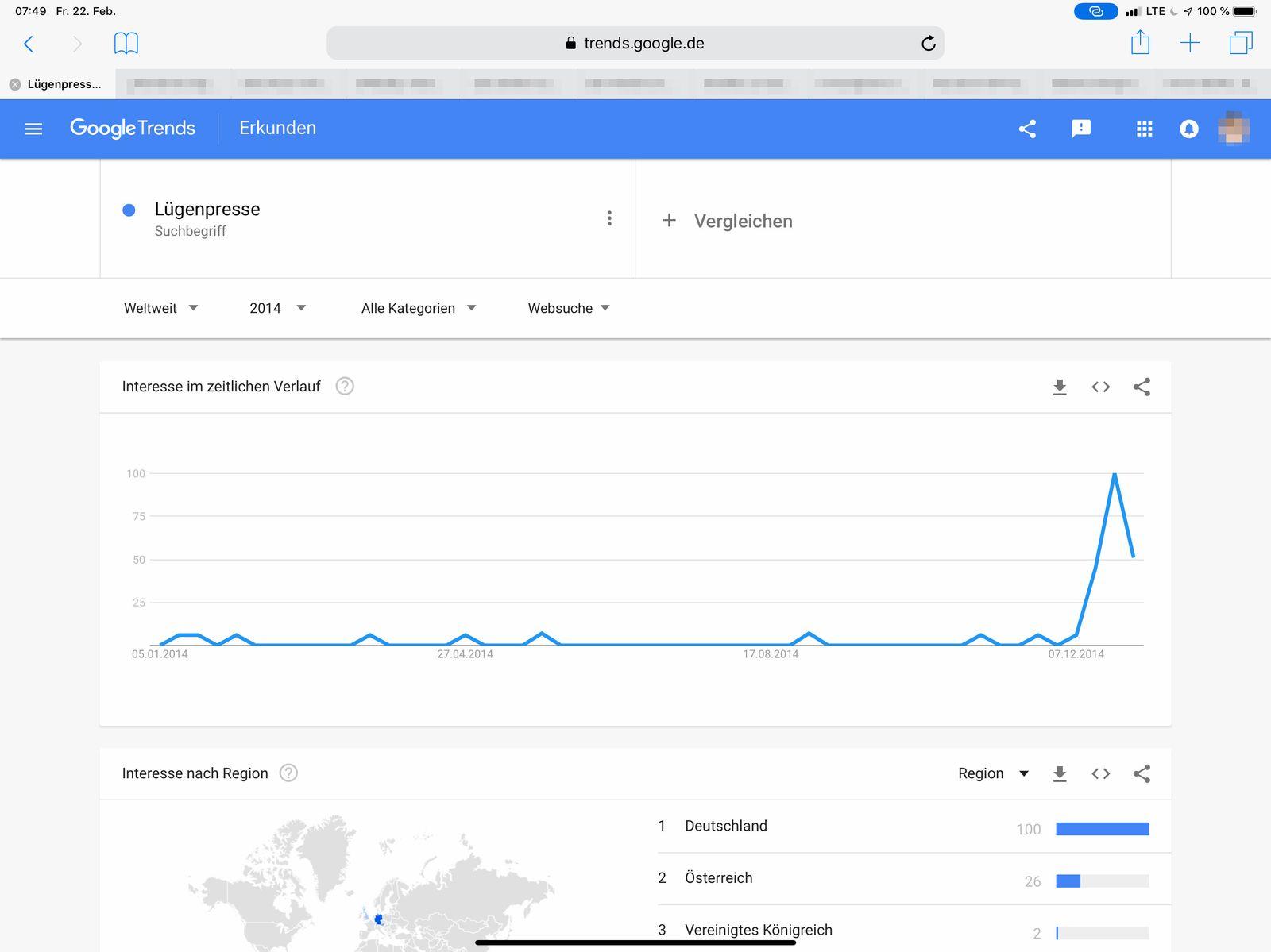EINMALIGE VERWENDUNG SCREEN / Trends Google / 22.02.19