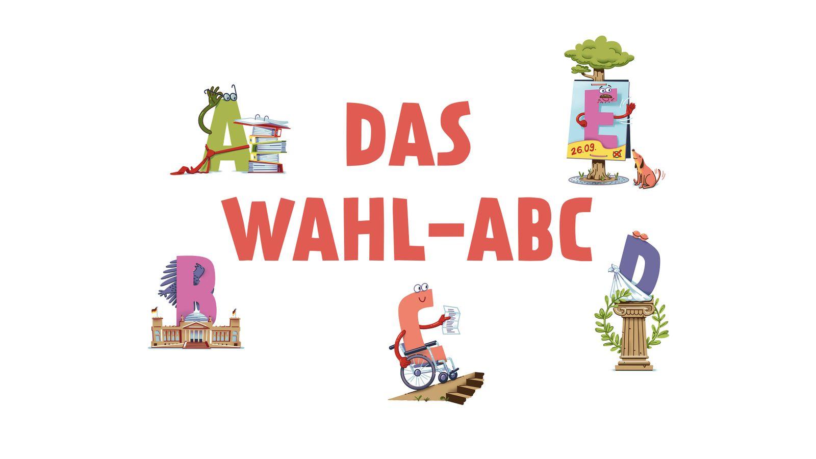 Wahl-ABC_Header
