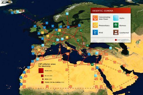 Vision eines afro-europäischen Super-Stromnetzes: Energie aus der Wüste