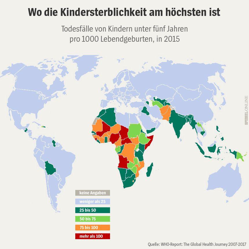 Grafik Kindersterblichkeit weltweit