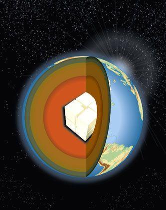 Erde mit Würfel im Innern (Zeichnung): Schallwellen sind von Nord nach Süd schneller unterwegs