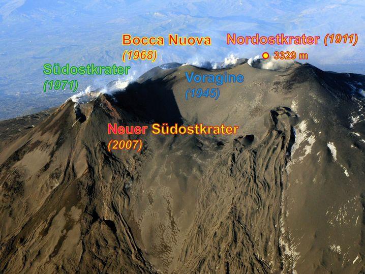 Jüngste Krater des Ätna