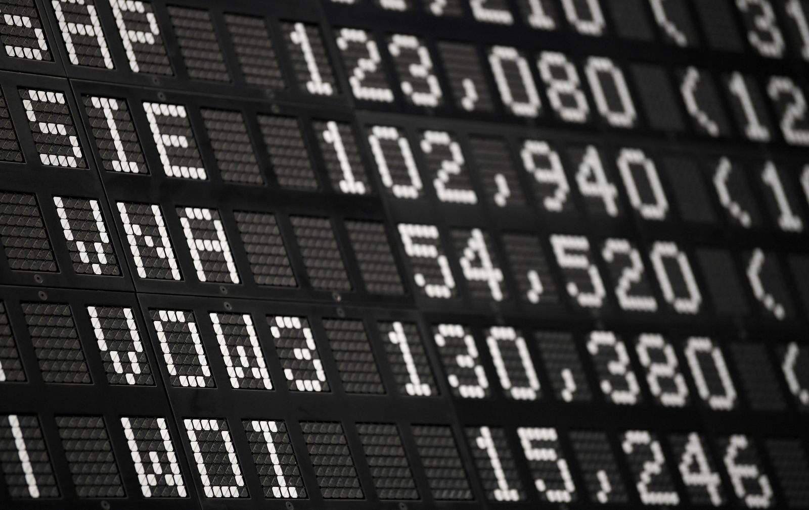 Börse Frankfurt - Wirecard-Aktien