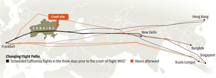 DER SPIEGEL 28/2014 Seite 75 - ENGLISCHE GRAFIK - Lufthansa - Changing Flight Paths - Crash of Flight MH17