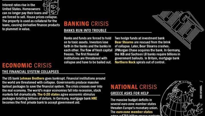 Photo Gallery: The Finance Crisis and its Aftermath