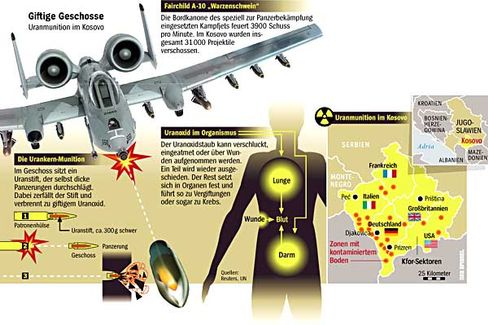 Uranmunition: Tödliche Gefahr für Unbeteiligte