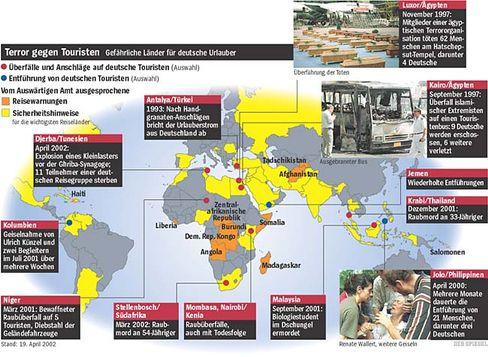 Terror gegen Touristen