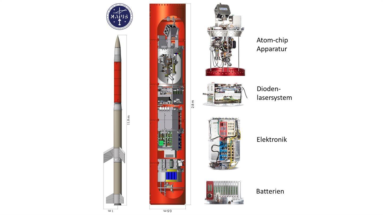 EINMALIGE VERWENDUNG MAIUS 1/ Bose-Einstein-Kondensat