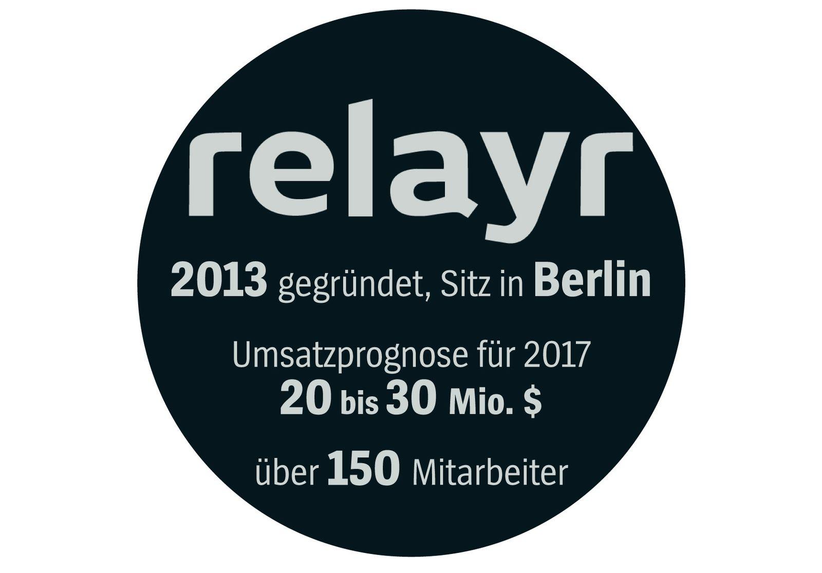 EINMALIGE VERWENDUNG NUR FÜR SPIEGEL Plus SPIEGEL 19/2017 Relayr