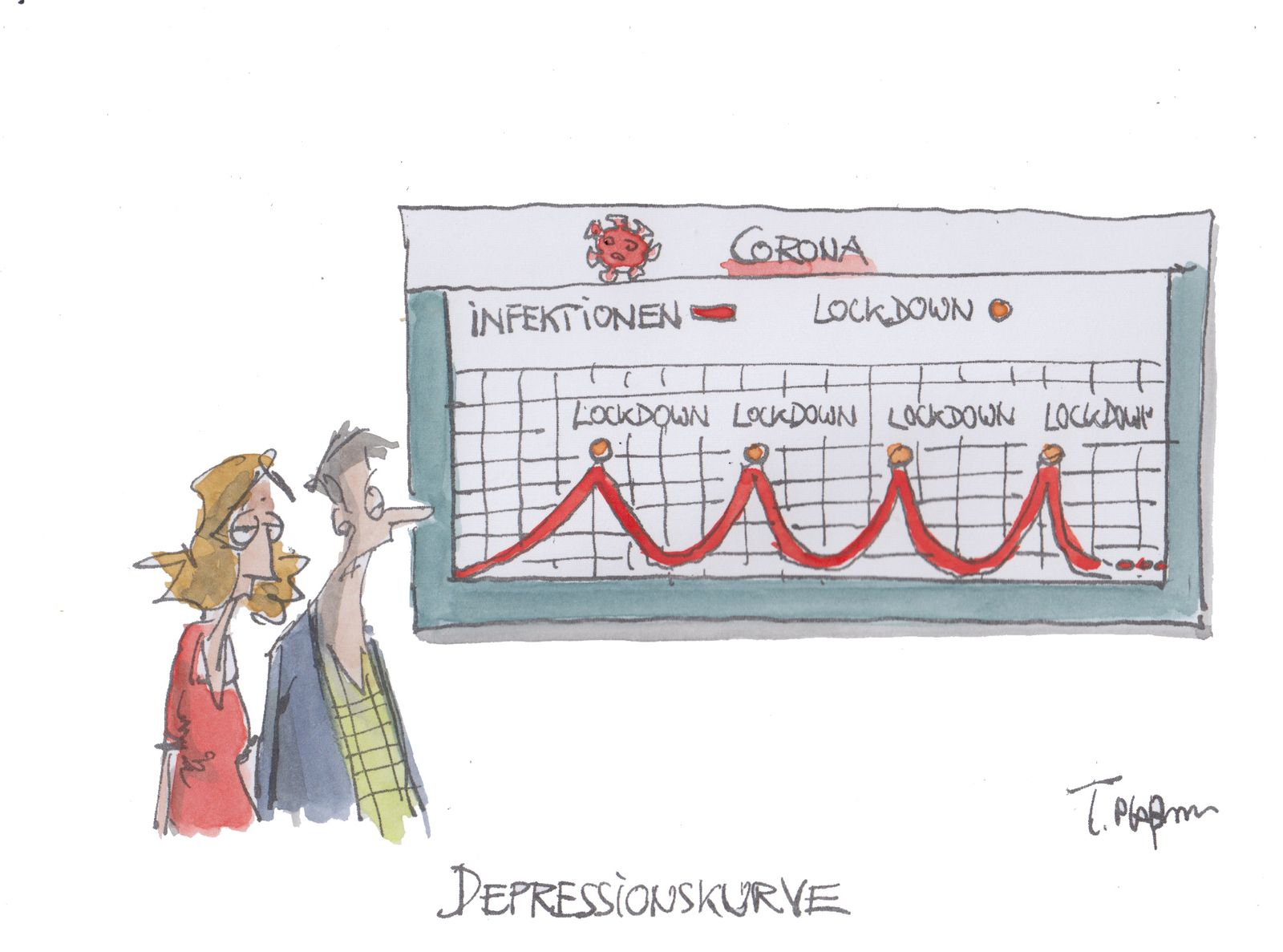 depressionskurve