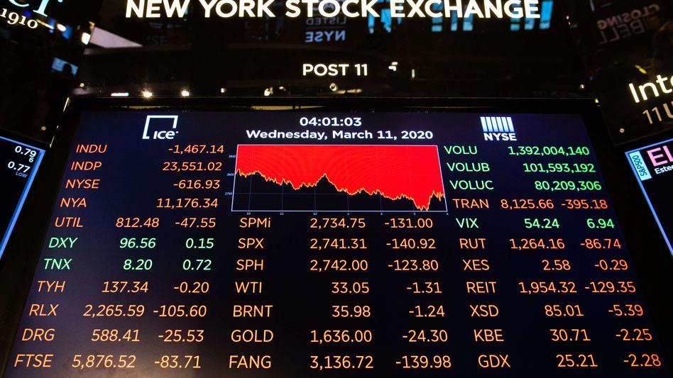New York Stock Exchange: Kauf, wenn die Kurse fallen