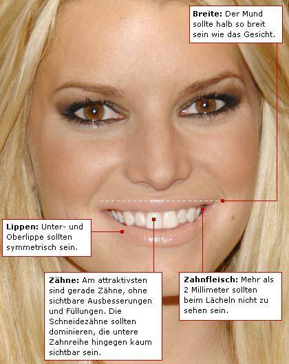 Unter Umständen ungesund: Das perfekte Lächeln in einem perfekten Gesicht - wie dem von Jessica Simpson