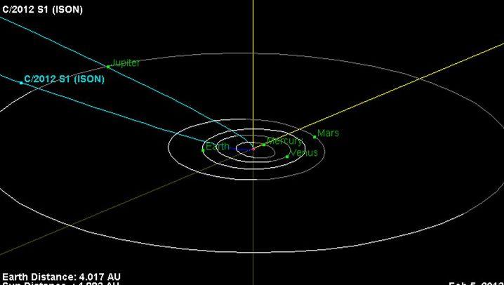 Komet Ison: Schmutziger Schneeball auf großer Fahrt