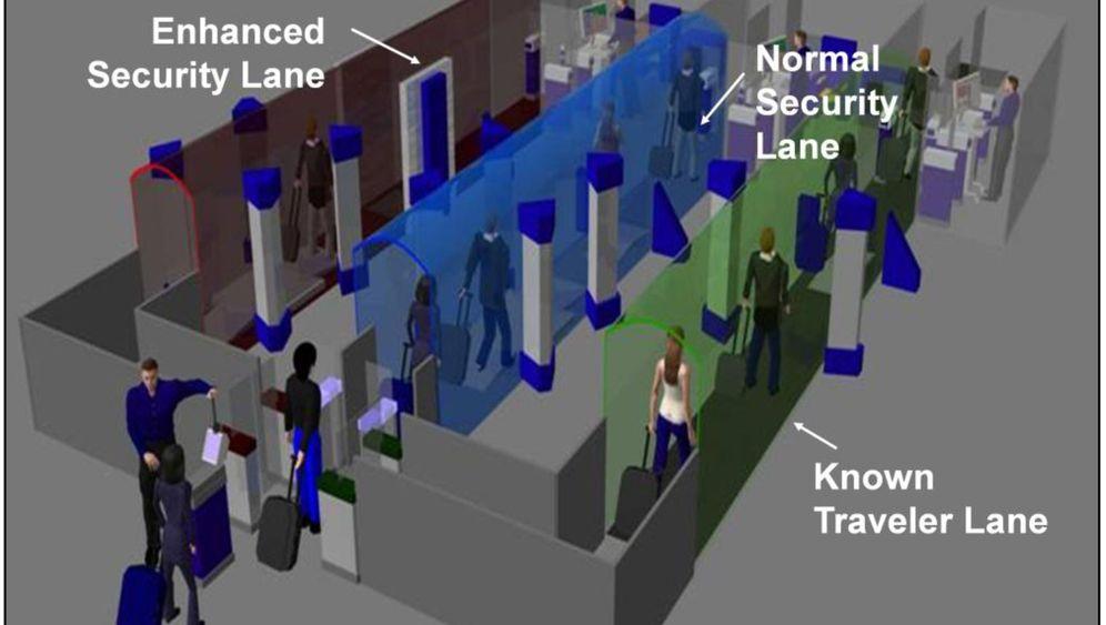 IATA-Vorschlag zur Flugsicherheit: Bekannt, normal oder gefährlich?