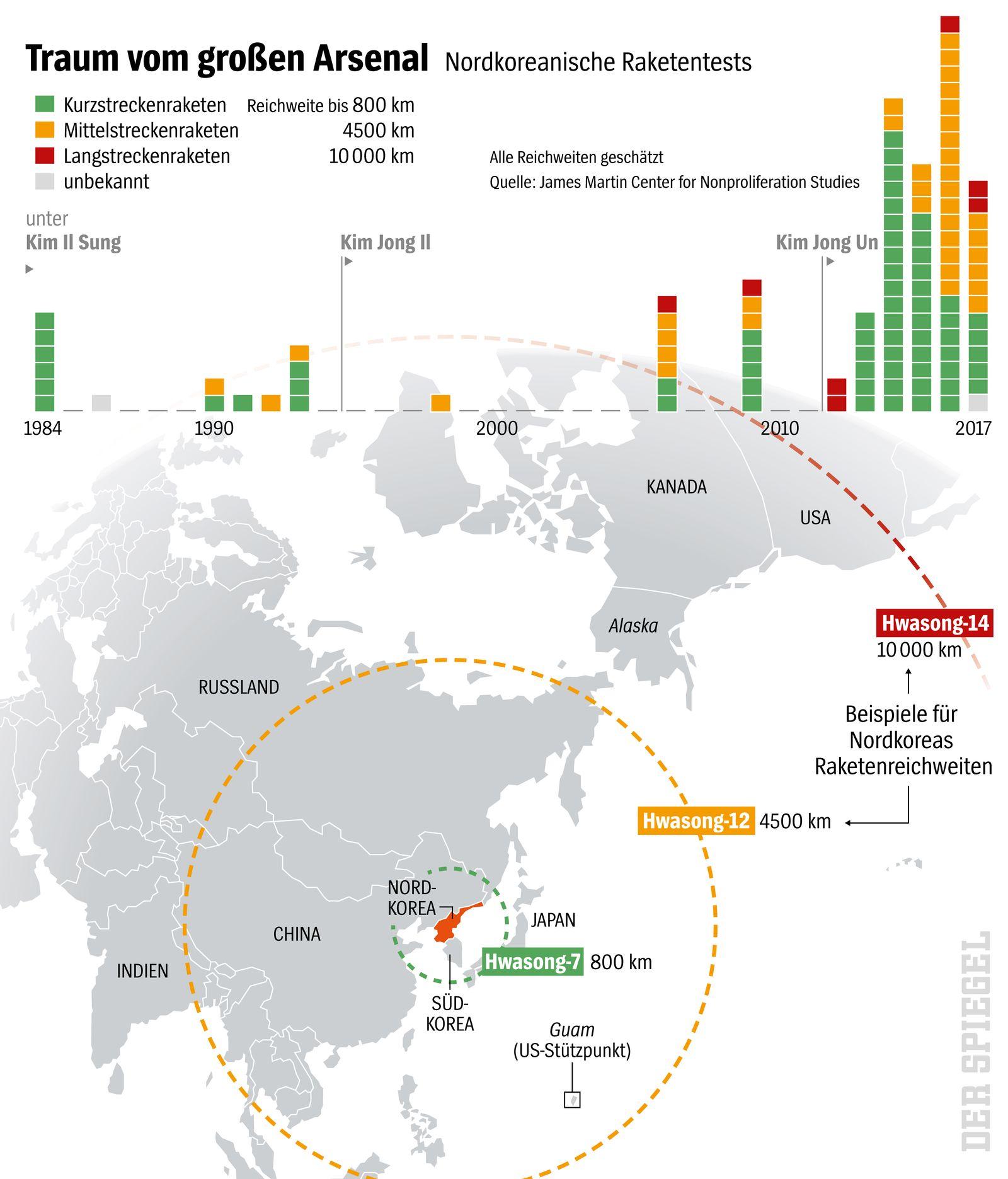 Grafik Raketen Reichweiten Nordkorea - DER SPIEGEL 33/2017 Der Traum vom großen Arsenal