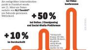 Internetnutzung in Deutschland während der Corona-Pandemie