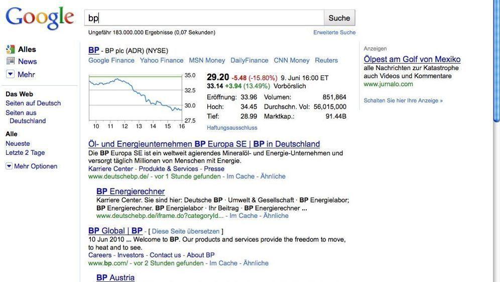 BP im Web: Besser dastehen bei Google & Co.