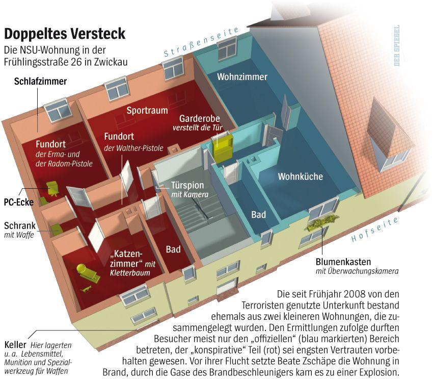 DER SPIEGEL 8/2012 S. 66 NSU-Wohnung Zwickau
