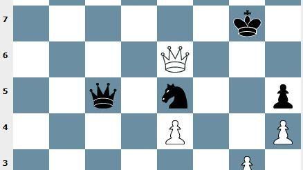 EINMALIGE VERWENDUNG Schach: Sieg Karjakin