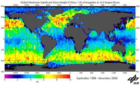 Signifikante Wellenhöhen (Im Zeitraum zwischen September 1998 und November 2000): Die signifikante Wellenhöhe ist der Mittelwert des oberen Drittels der Wellen. Sie entspricht in etwa der Seegangshöhe, die erfahrene Seeleute mit bloßem Auge schätzen. Klicken Sie auf die Grafik für weitere Details