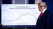 Trump droht China wegen Coronavirus mit Konsequenzen