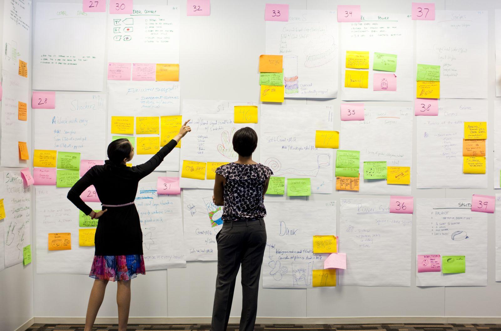 Planung / Übersicht / Plan / Organisieren / Idee
