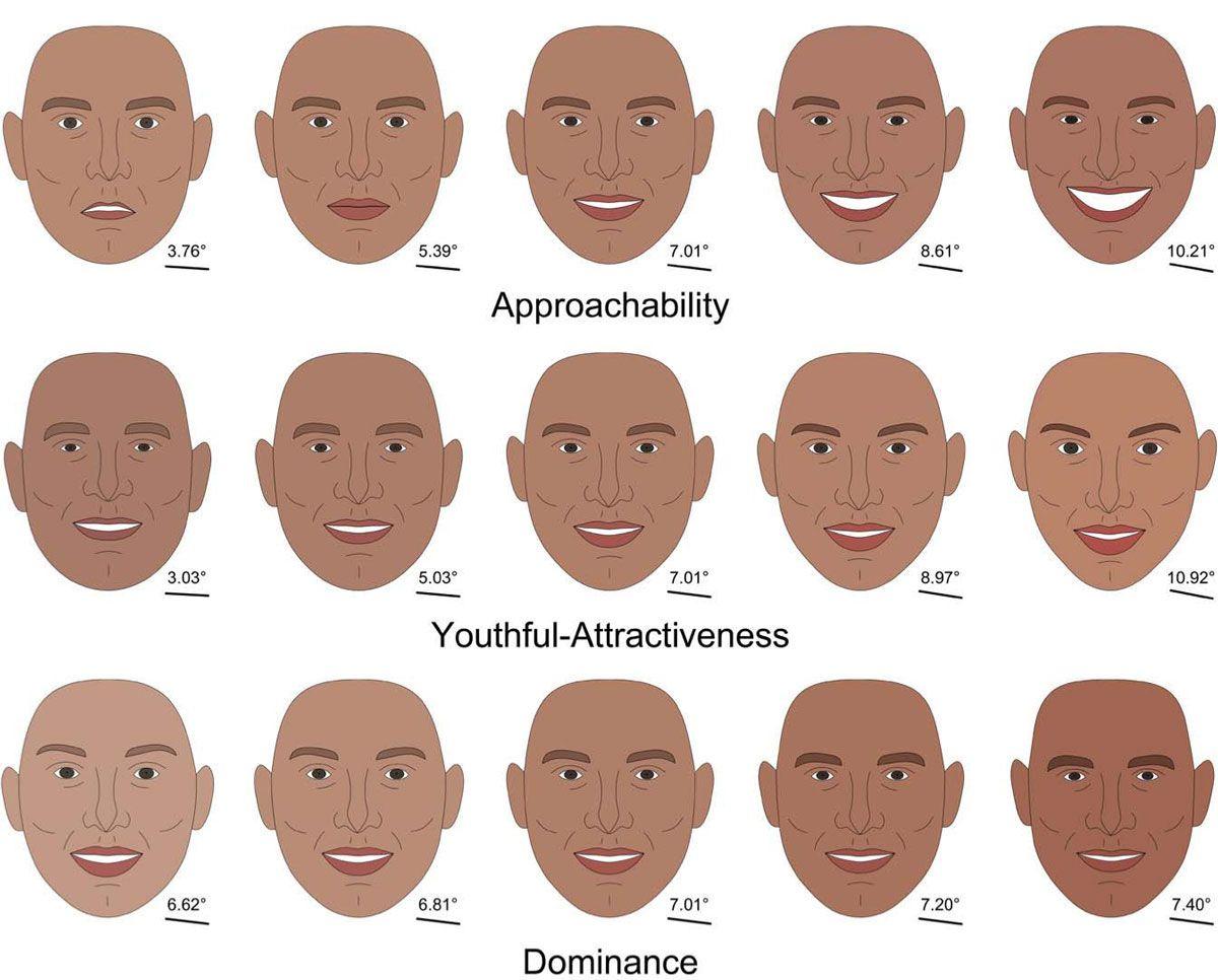 EINMALIGE VERWENDUNG Gesichtsdeutung / Wissenschaft