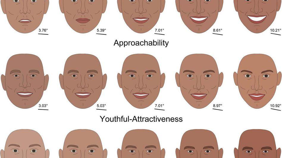Modellbilder: Verstehen, wie der erste Eindruck entsteht