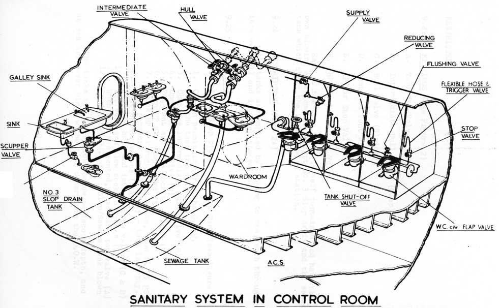 U-Boot-Toilette