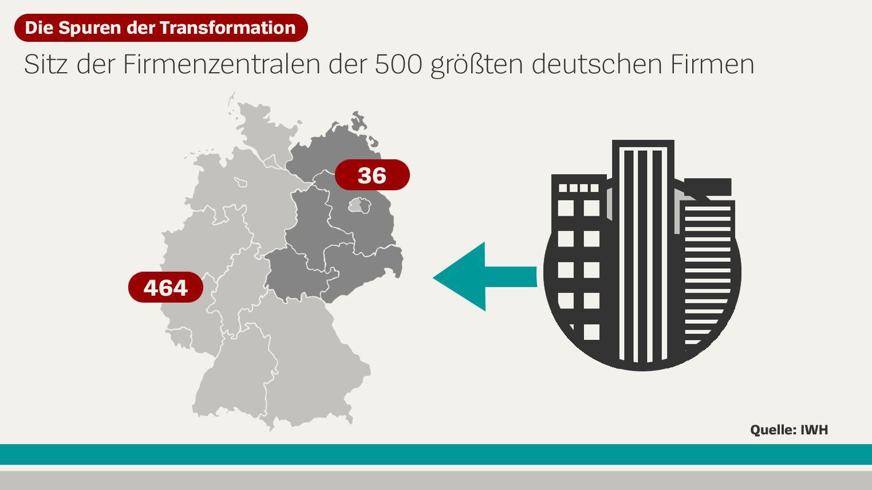 Deutsche Einheit/ Wirtschaftsbilanz