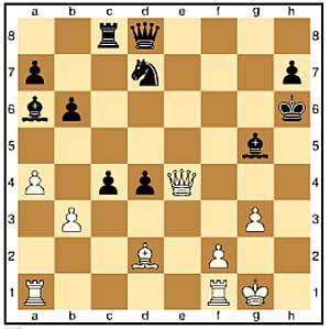 Zug 26, schwarz: ...Lxg5. Schwarz muss zurücknehmen, sonst verliert er Material. Nun ist eine weitere kritische Position auf dem Brett. Kramnik konnte nun zwischen zwei Fortsetzungen wählen. Zur Berechnung der folgenden Komplikationen und Varianten hatte er aber nur noch etwa 20 Minuten auf der Uhr. Zu wenig!