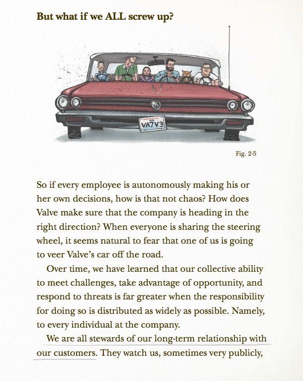 "Bild aus Valves ""Handbook for new Employees"""