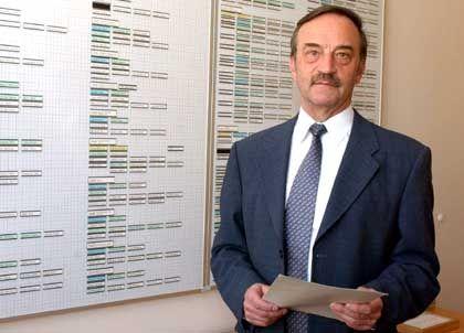 Wolfgang Daschner