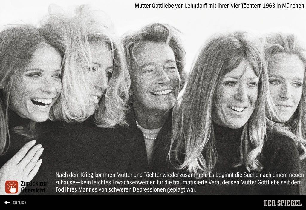 Nackt Lehndorff Veruschka von  IMDb: Birth