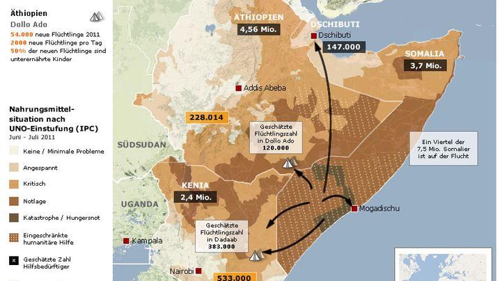 Hungersnot: Grafiken zur Dürre am Horn von Afrika