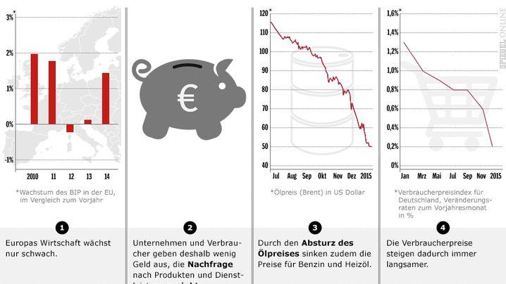 Erklär-Comic: Warum die EZB massenhaft Staatsanleihen kauft