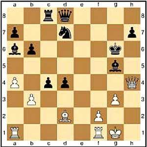 Zug 27, schwarz: ...Kg. Der König muss helfen, den Lg5 zu verteidigen. Sonst geht der verloren.