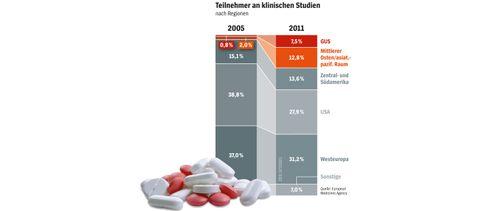 DER SPIEGEL 51/2014; Quelle: European Medicine Agency