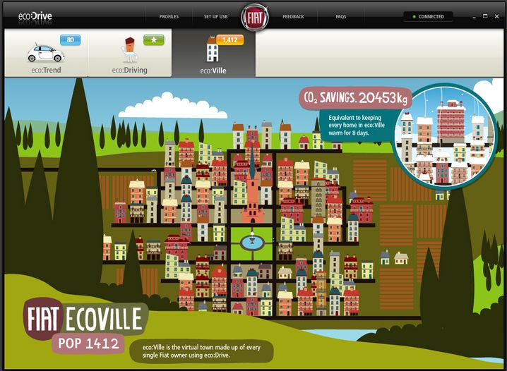 Fiat eco:Drive: Sprit sparen und ab nach Ecoville