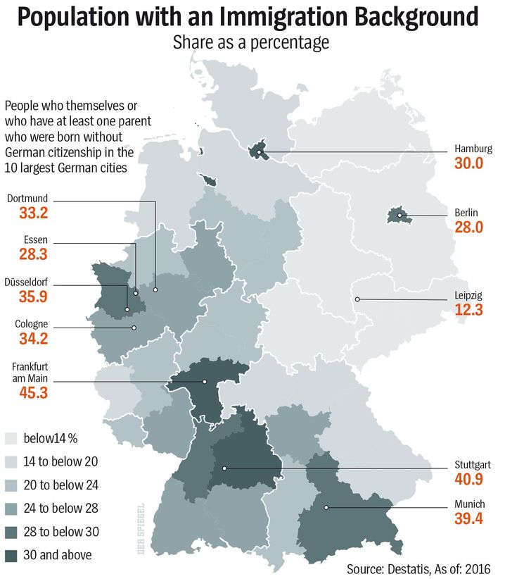 Graphic: Share of population with immigration background.