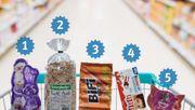 Das sind die »Mogelpackungen des Jahres«